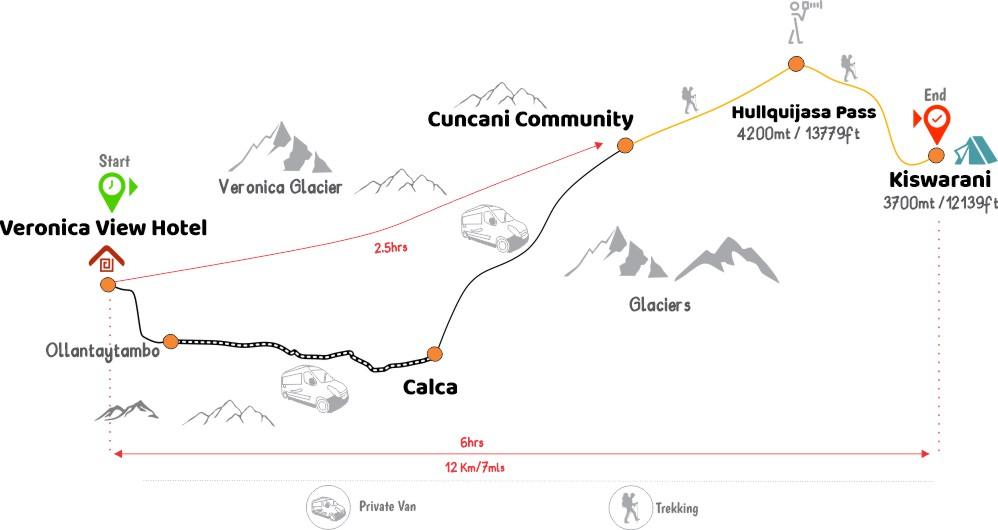 Lares trek to machu picchu 4 days day 1 map