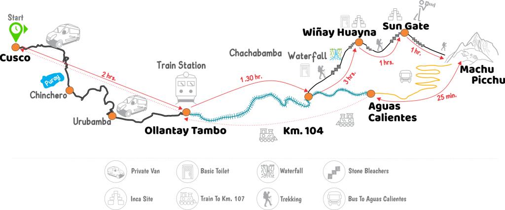 short inca trail to machu picchu map